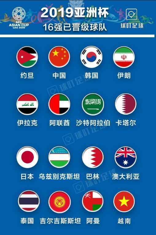 亚洲杯16强对阵表比赛时间 亚洲杯1\/8决赛中国
