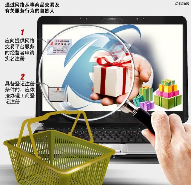 上海首批个人网店营业执照曝光,个人网店营业执照怎么