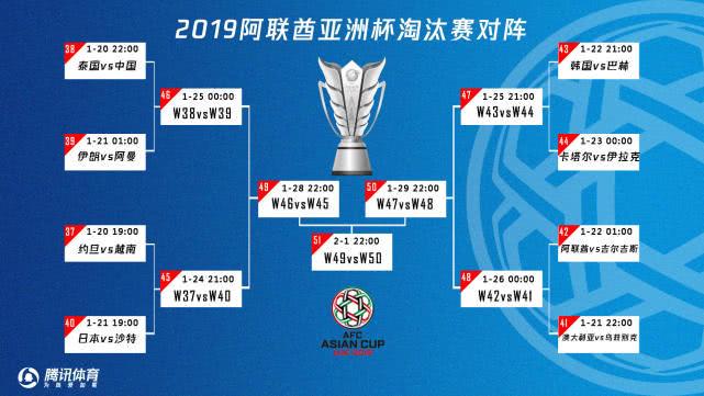 2019亚洲杯淘汰赛16强对阵图 1/8决赛完整版赛程表比赛时间