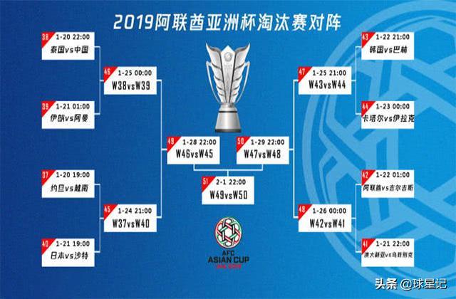 2019亚洲杯八强对阵表赛程表 中国VS伊朗比赛