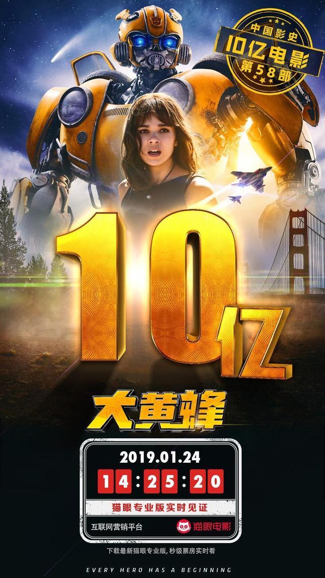 大黄蜂票房破10亿,变形金刚系列中国票房已超60亿