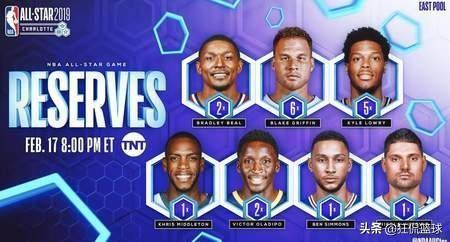 NBA全明星赛替补名单公布 谁的落选最让你遗憾?