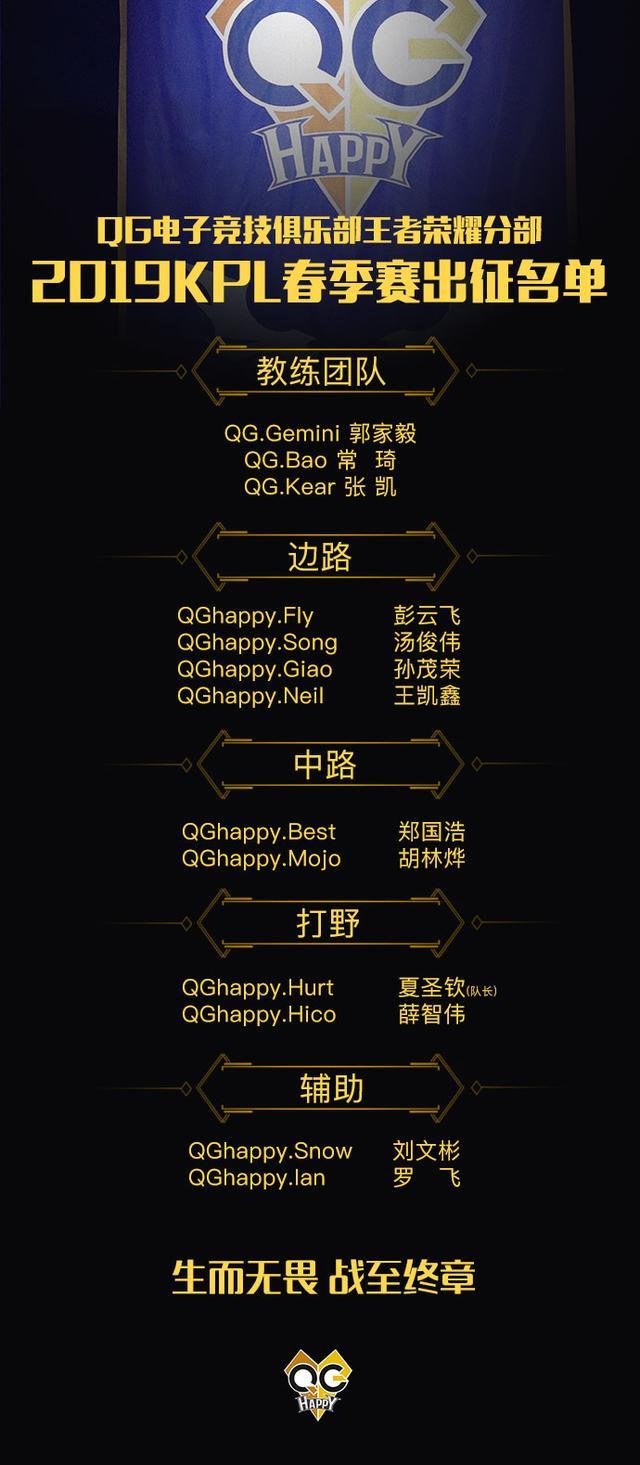KPL转会期:QGhappy公布春季赛出征名单,中路两名新人没有伪装