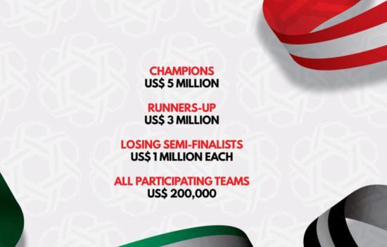 亚洲杯:冠军卡塔尔500万美元巨奖 国足20万参赛奖