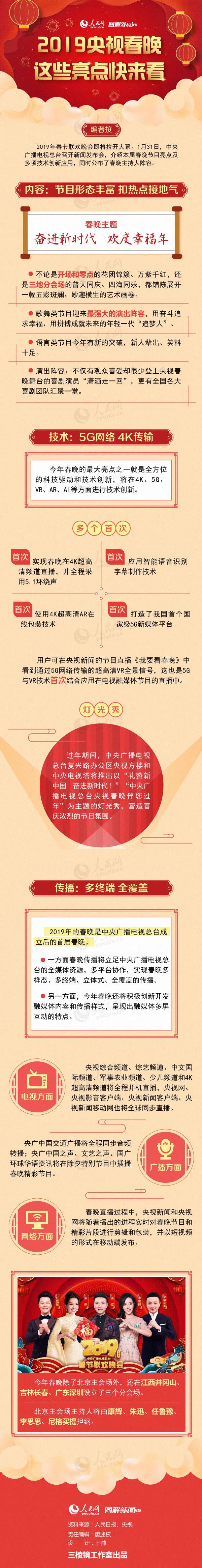 2019央视春晚最新最全节目单曝光 猪年春晚亮点有哪些(图)