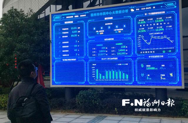 福州市市民服务中心启用政务数据电子屏