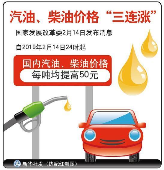 """国内汽、柴油价格""""三连涨"""" 每吨均提高50元"""