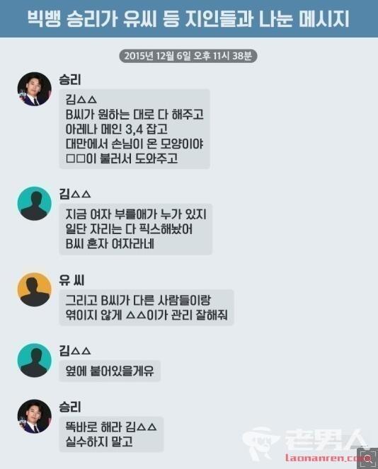 YG否认胜利对投资者进行性招待说了什么?称网曝聊天记录系捏造!