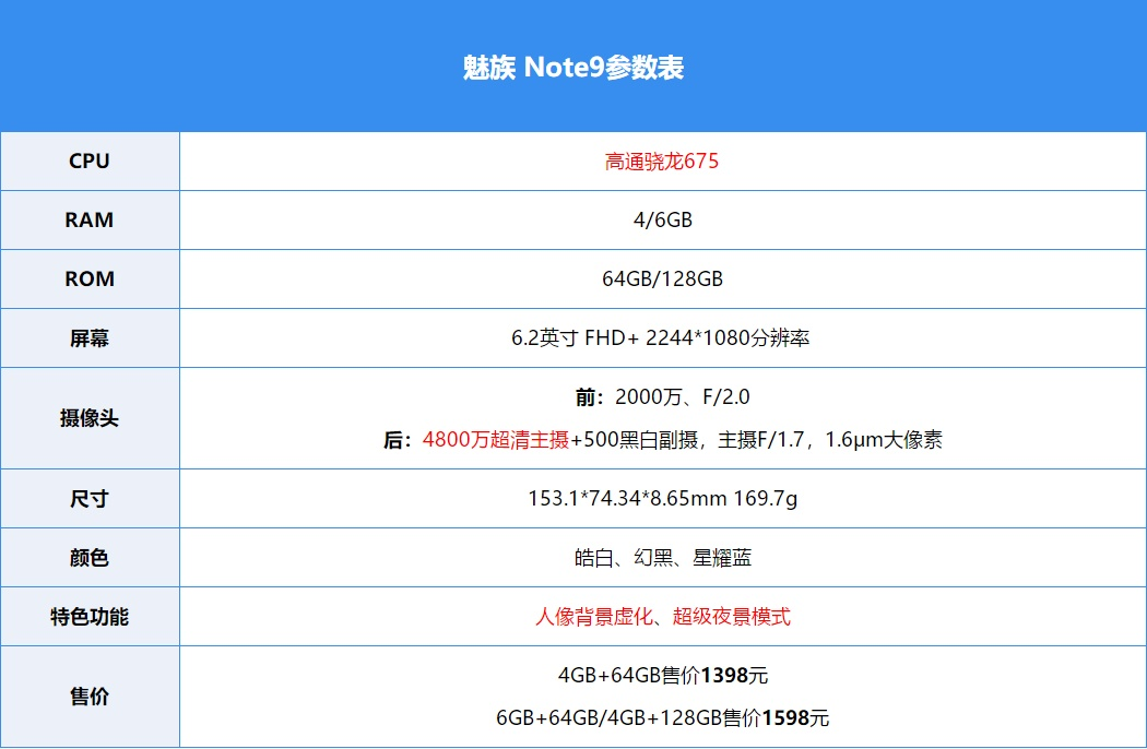 魅族Note 9低配價格多少,魅族Note 9什么時候出