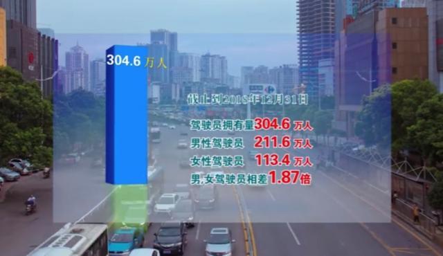 长沙男司机事故是女司机3.8倍怎么回事?谁才是真正的马路杀手?