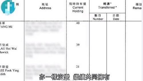 刘恺威资产未分割怎么回事?刘恺威有多少资产和杨幂离婚后为何不分割