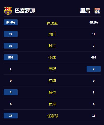 巴萨5-1晋级八强 梅西独造4球 比赛精彩回顾