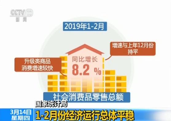 国度统计局:1-2月份经济运转总体安稳