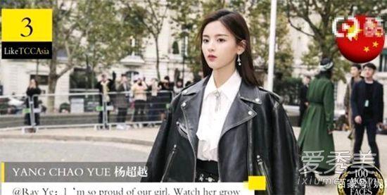 亚太区最美100张面貌中国上榜明星排名 亚太区最美100张面貌榜单