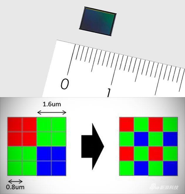 红米Note 7 Pro测评:红米Note7Pro拍照功能怎么样?