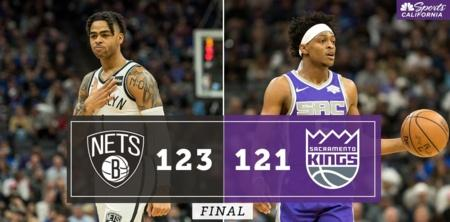 篮网28分逆转国王 国王也创造一项颇为尴尬的纪录