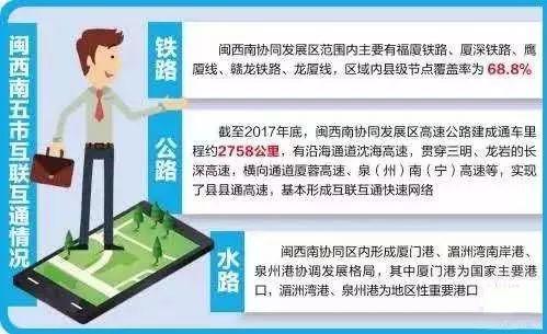 好消息!三明等閩西南五地市有望建城際軌道!