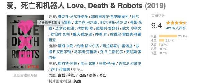 爱死亡和机器人全集在线观看地址 爱死亡和机器人分集剧情介绍