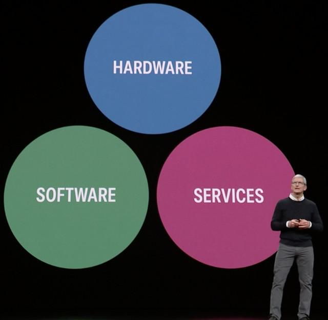 【2019苹果春季新品发布会产品】2019苹果春季新品发布会只有软件!苹果春季发布会内容汇总直播地址