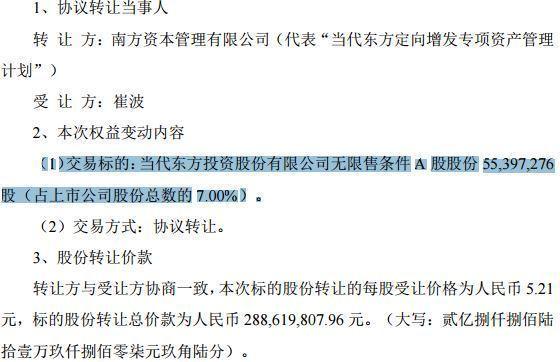 吴秀波所持当代东方股票割肉清仓 投资1500万持有4年亏损出局