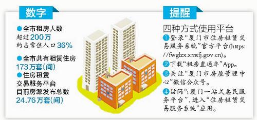 房源靠谱!厦门住房租赁交易服务官方平台已通过专家验收