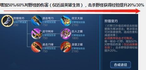 王者荣耀27号体验服更新 射手打野集体退群主宰成最大赢家