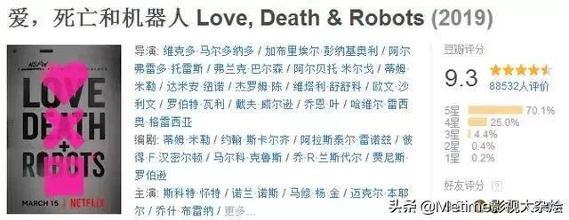 爱死亡和机器人全集在线观看最新地址,5分钟看完全集彩蛋解析