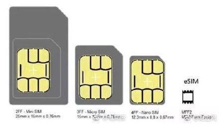 SIM卡再見是什么意思什么梗?相比SIM卡eSIM有什么不同和特點