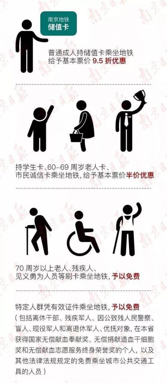 南京地铁涨价怎么回事?南京地铁为什么涨价涨了多少最新票价曝光