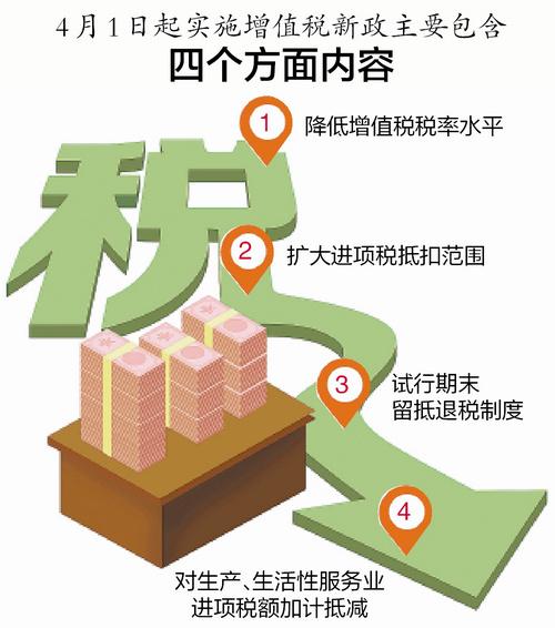 """减税""""硬菜""""起锅确保落实到位 厦企畅享减负红利"""