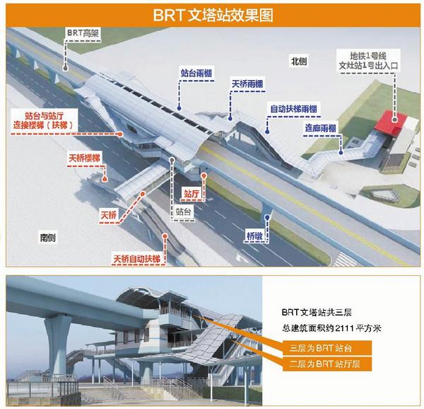 厦门市唯一与地铁衔接的BRT文塔站 预计年内投用