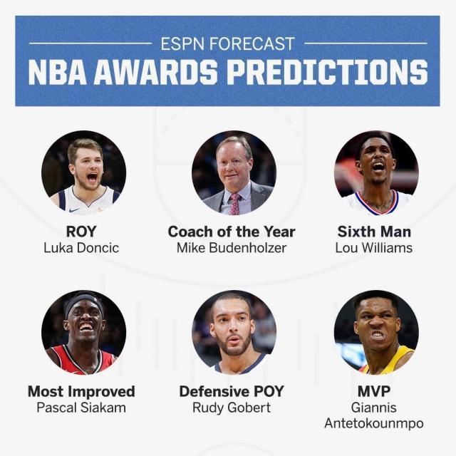 ESPN预测六大奖项结果是什么 ESPN预测准确吗