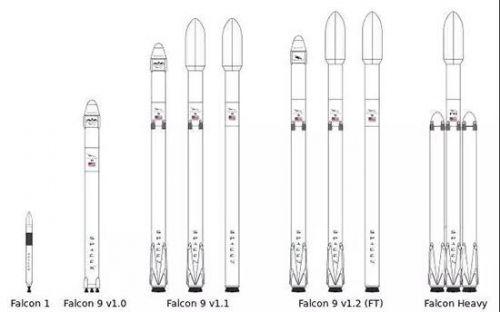 猎鹰火箭发射成功