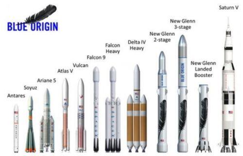 猎鹰火箭发射成功什么情况 猎鹰火箭发射成功代表着什么