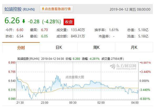 网红张大奕公司在美上市股价暴跌,张大奕公司与王思聪有什么关系