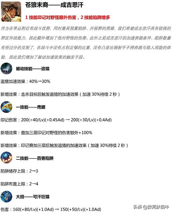 王者荣耀:s15赛季更新内容完整版,五分钟全部看完