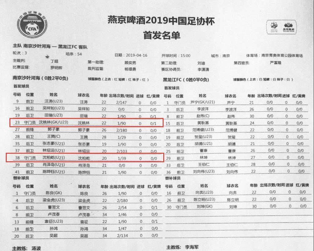 2019赛季足协杯名单闹乌龙 两名守门员出战