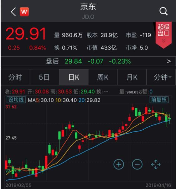 刘强东性侵案又起波澜!外媒:女大学生再次起诉,京东也成了被告