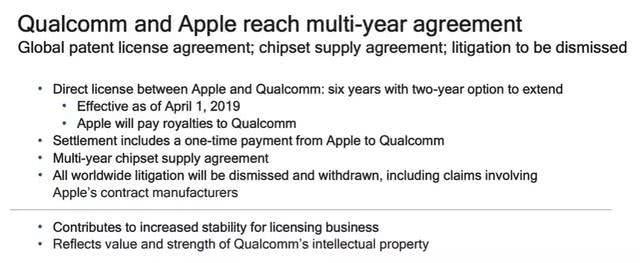 苹果与高通火速和解原因揭秘,背后代价很大!