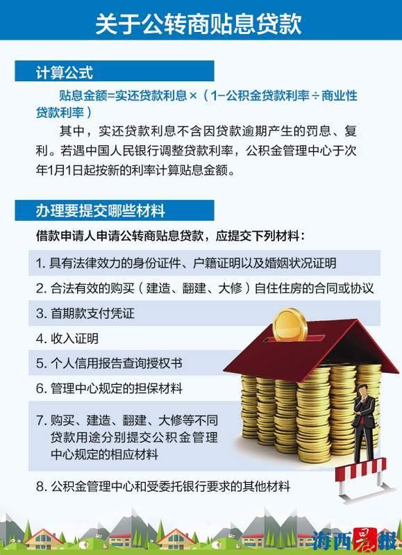 3月29日起厦门启动公转商贴息贷款 一般10个工作日左右放款