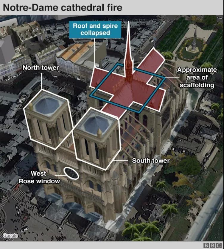 尖塔和屋顶是受损最严重的范围
