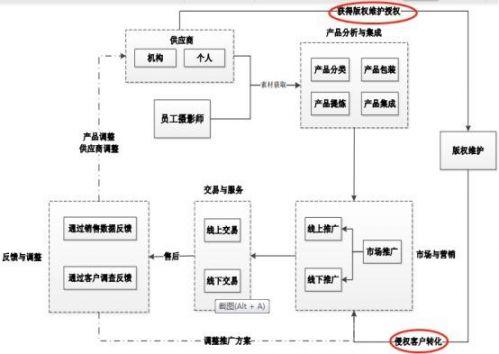 行政处罚视觉中国怎么回事?视觉中国为什么被行政处罚来龙去脉