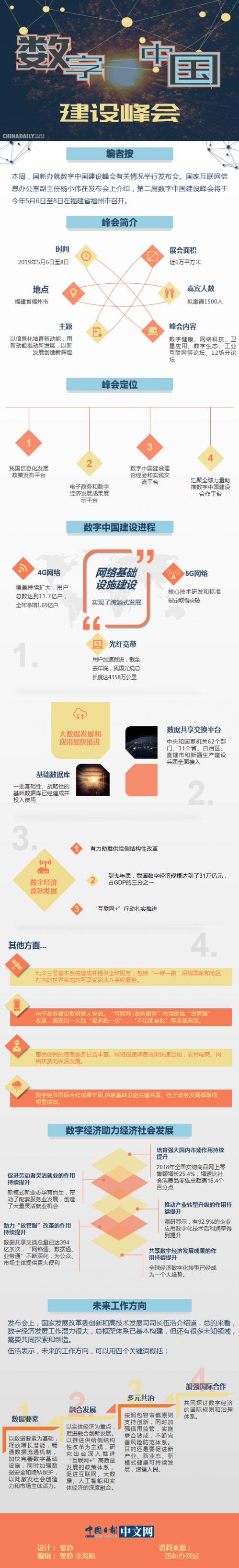 5月6日福州见!看数字中国建设助力经济社会发展