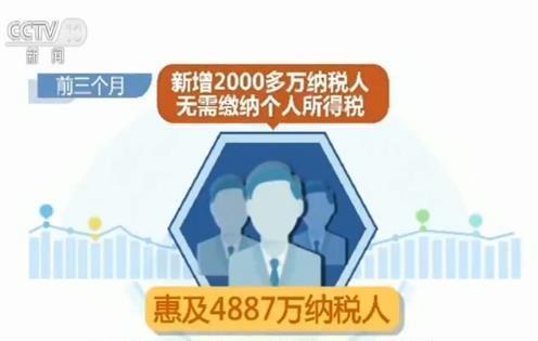 一季度个税改革新增减税146亿元 累计减税1686亿元