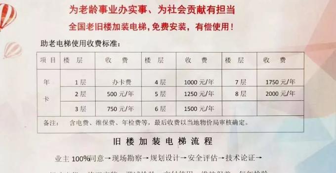 """假消息!三明近期出现""""电梯免费加装有偿用"""",怎么回事?"""