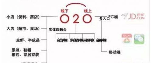 京东到家上市官方最新回应,京东到家上市详细新闻介绍?