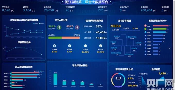 高校第二课堂AI产品亮相第二届数字中国建设峰会