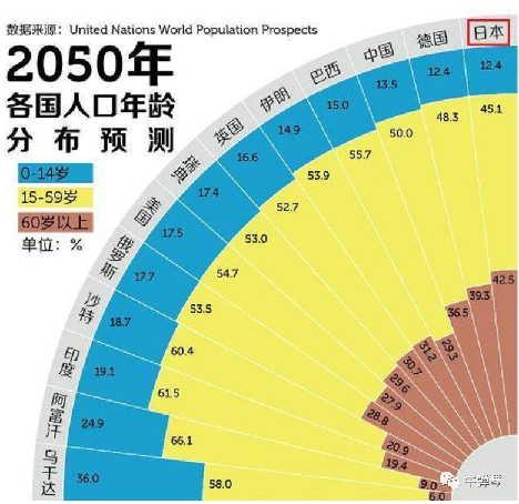 日本最可怕的危机怎么回事 日本将遭遇怎样的危机