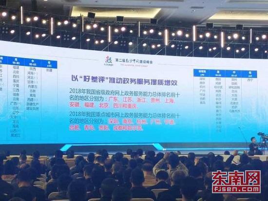 福建省级政府网上政务服务能力排全国第七名