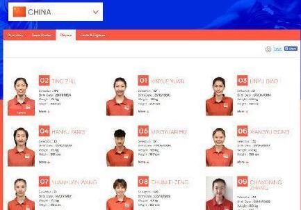 世界女排聯賽中國最新25人名單 朱婷張常寧領銜
